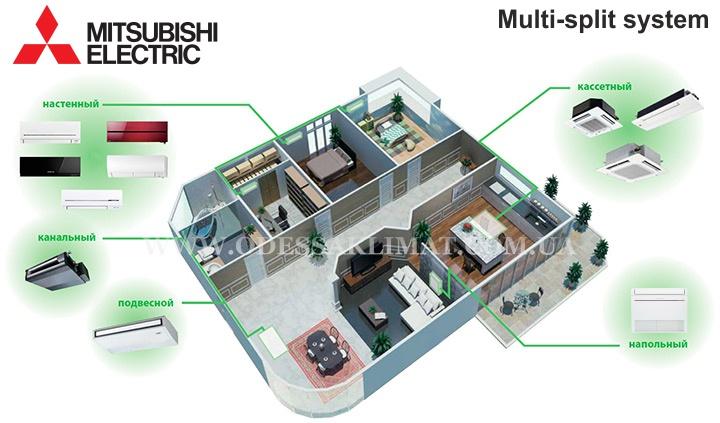 Mitsubishi Electric мульти система