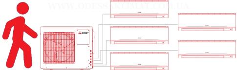 Mitsubishi Electric мульти сплит система, количество внутренних блоков