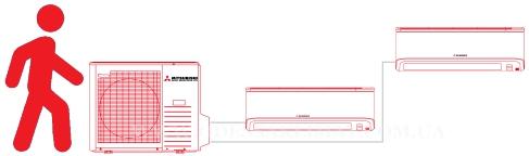 Мультисплит система Mitsubishi Heavy