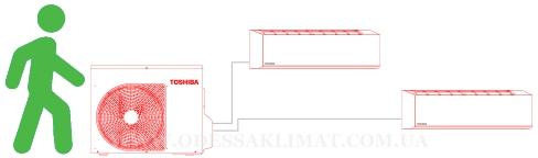 Мульти сплит система Toshiba