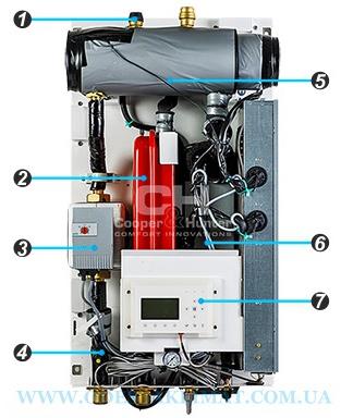 Cooper&Hunter тепловой насос гидромодуль