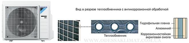 Daikin Altherma 3 защитное покрытие