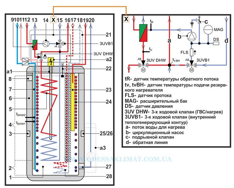 Daikin EHSHB08P50D3/ERGA06EV схема гидромодуля