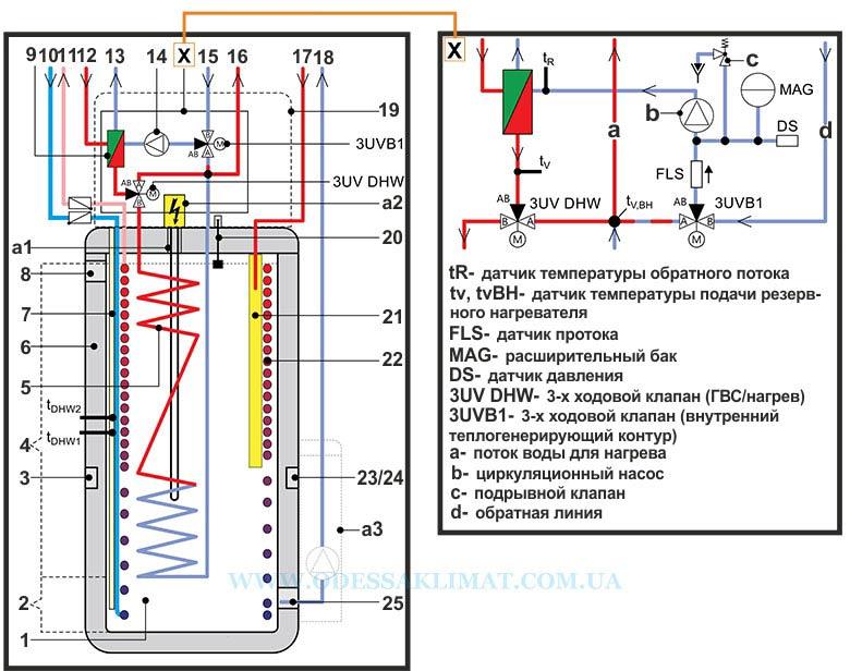 Daikin EHSX08P50D3/ERGA06EV схема гидромодуля