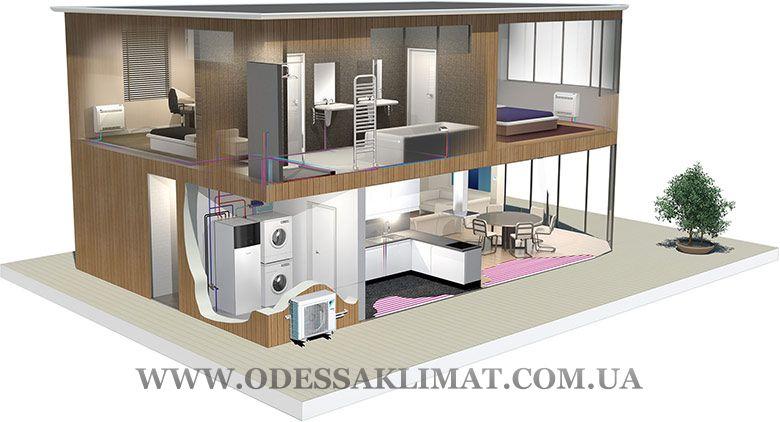 Дайкин схема отопления охлаждения дома