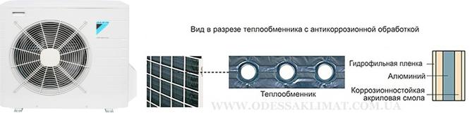 Daikin Altherma R Hybrid антикоррозийное покрытие