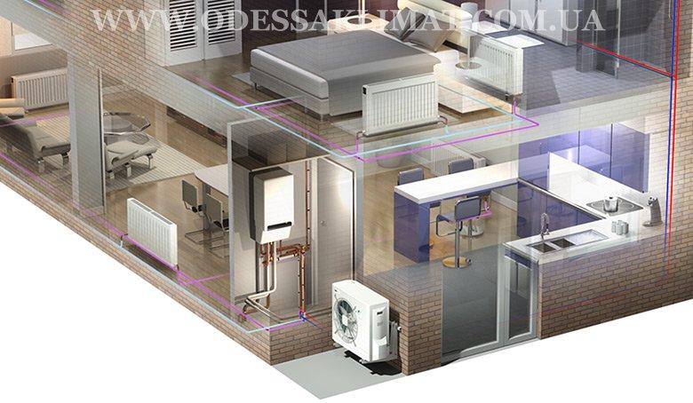 Daikin Altherma R Hybrid схема для дома