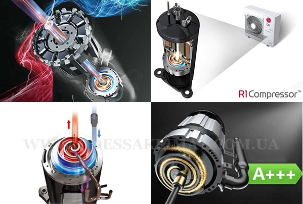 Тепловой насос LG компрессор R1
