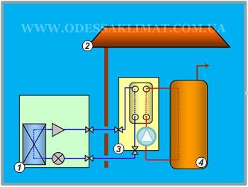 Panasonic тепловой насос схема подключения