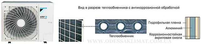Daikin VRV Защитное покрытие