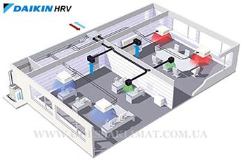 Daikin VAM схема вентиляции