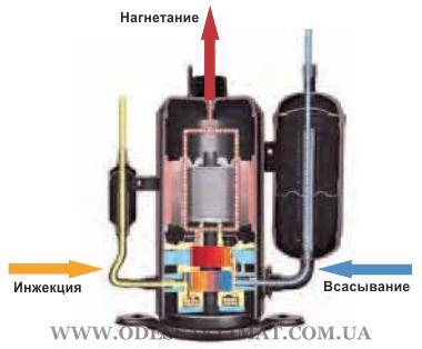 Cooper&Hunter двухступенчатый компрессор