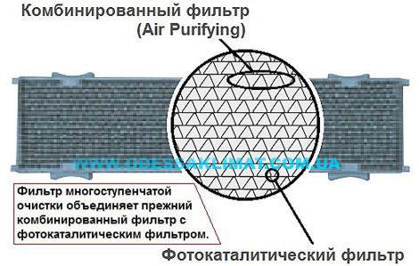 Титано-апатитовый фильтр