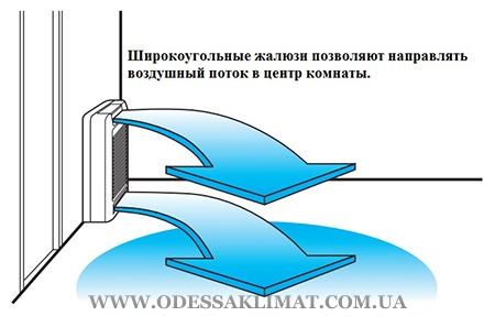 Daikin FVXM25F/RXM25N9 заслонки