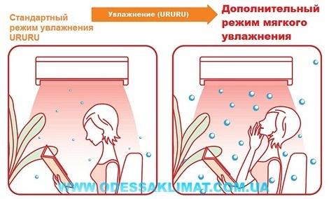 Увлажнение Ururu
