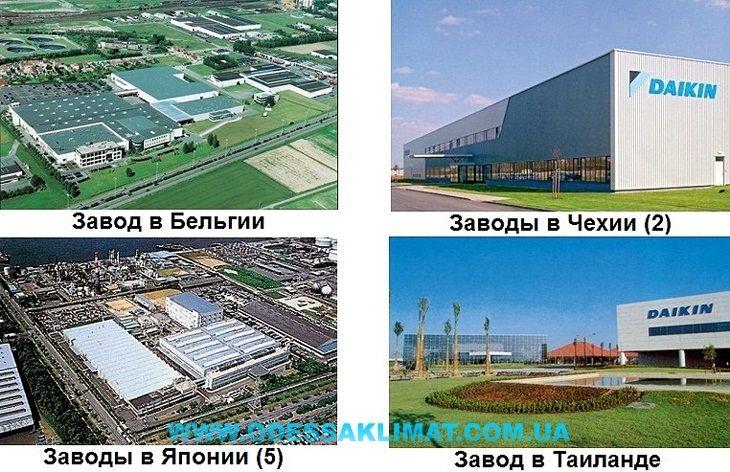 Daikin Украина