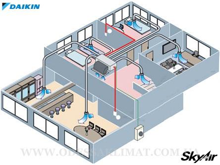 Daikin sky air воздуховоды, канальные кондиционеры