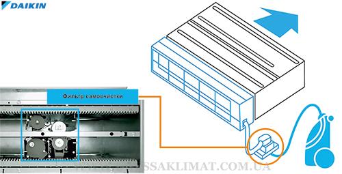 Daikin BAE20A фильтр самоочистки