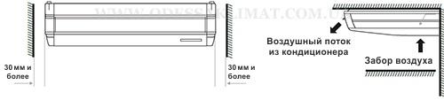 Daikin FHA установка потолочного кондиционера