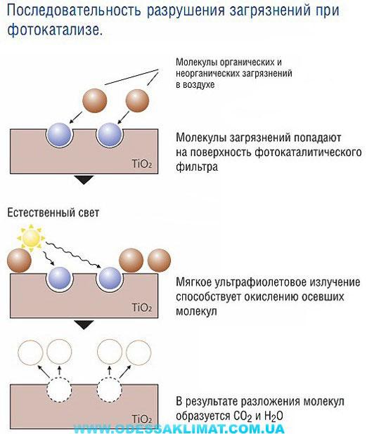Титановый фильтр