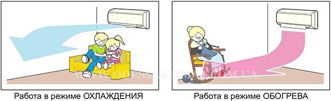 Daikin Комфортный режим