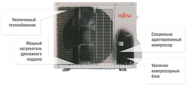 Fujitsu наружный блок