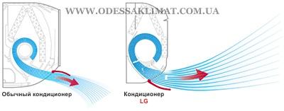 LG жалюзи и заслонки