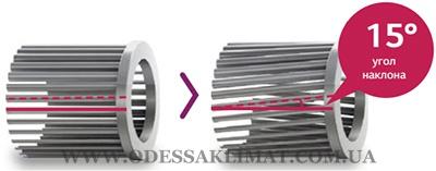 LG Skew Fan вентилятор