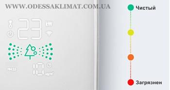 LG цветовой индикатор