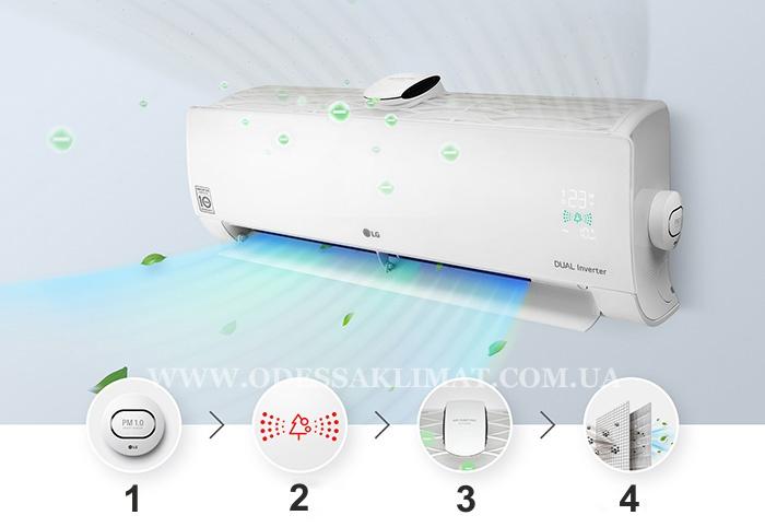 LG Индикатор PM 1.0