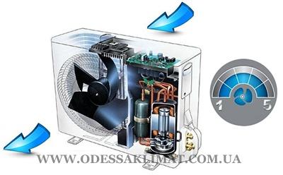 Midea вентилятор