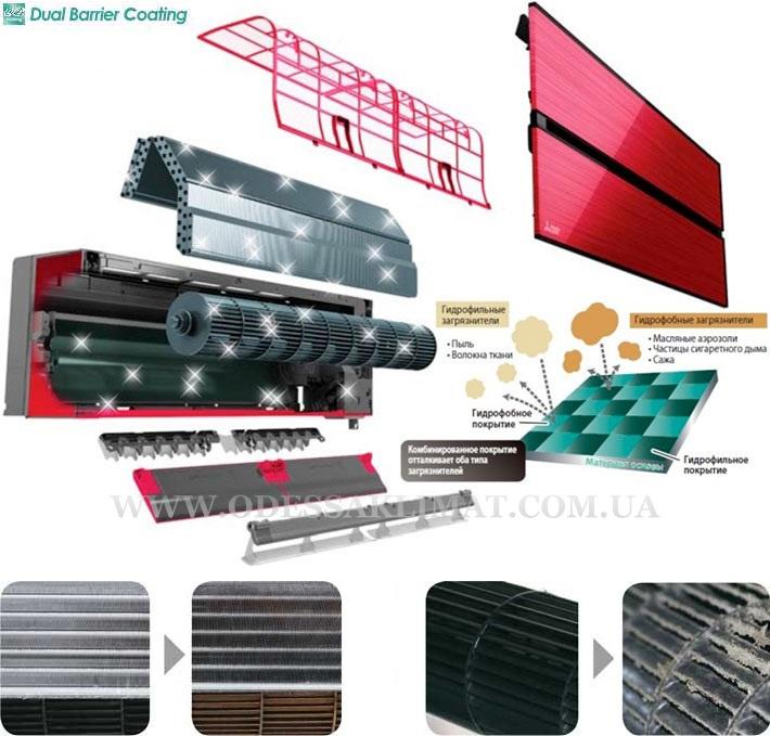 Mitsubishi Electric Dual Barrier Coating