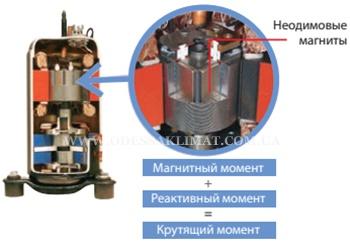 Mitsubishi Electric компрессор