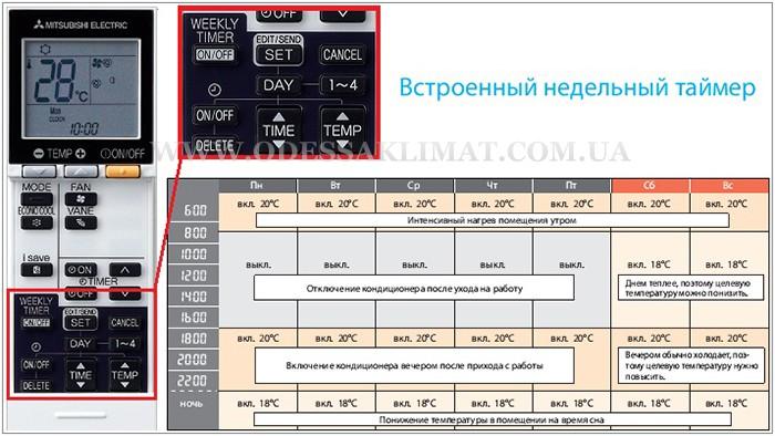 Mitsubishi-Electric недельный таймер
