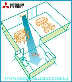 Mitsubishi Electric Long Airflow