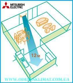 Mitsubishi Electric Long Airflow