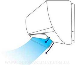 Panasonic AEROWINGS для быстрого охлаждения