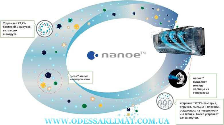 Panasonic CS-XZ50TKEW/CU-Z50TKE NANOE