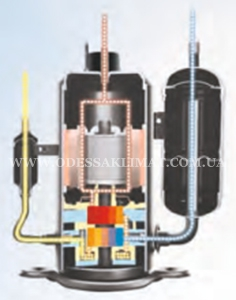 Neoclima компрессор