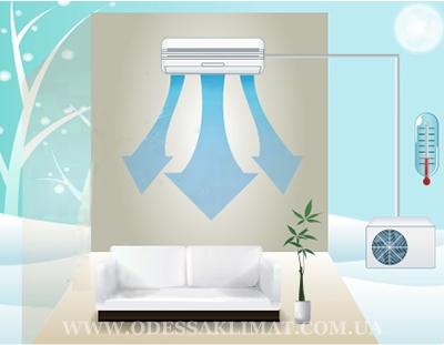 Sinclair низкотемпературное охлаждение