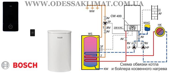 Bosch 7000iW Схема подключения