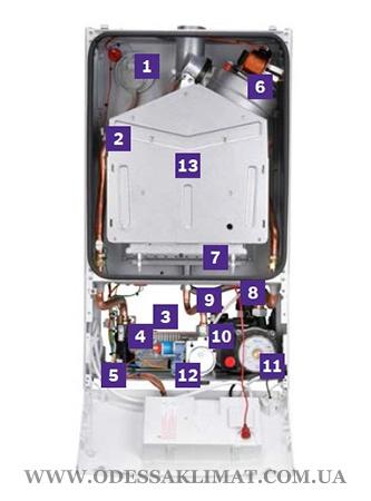Bosch gaz wbn 6000 открытый