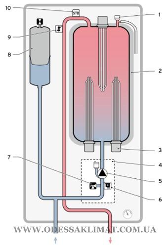 Protherm Ray схема