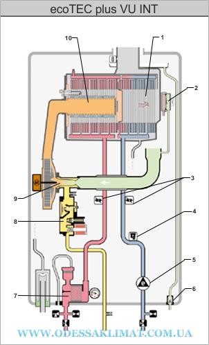 Vaillant ecoTEC схема