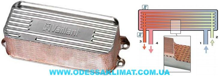 Vaillant ecoTEC вторичный теплообменник