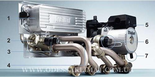Vaillant turboTEC plus Гидромодуль оснащение