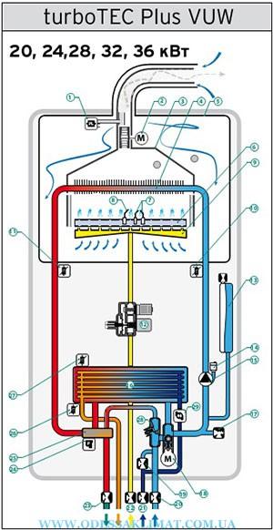 Vaillant turboTEC plus схема