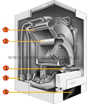 Viessmann компоненты