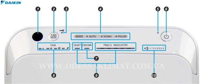 Daikin MC55W панель управления