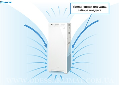 Daikin MCK55W воздухозабор